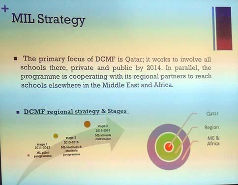 DCMF's MIL strategy